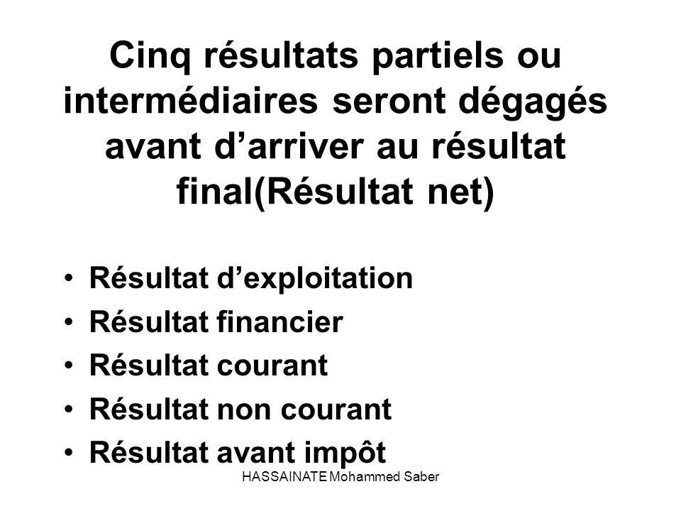 HASSAINATE Mohammed Saber Cinq résultats partiels ou intermédiaires seront dégagés avant d'arriver au résultat final(Résultat net) Résultat d'exploita