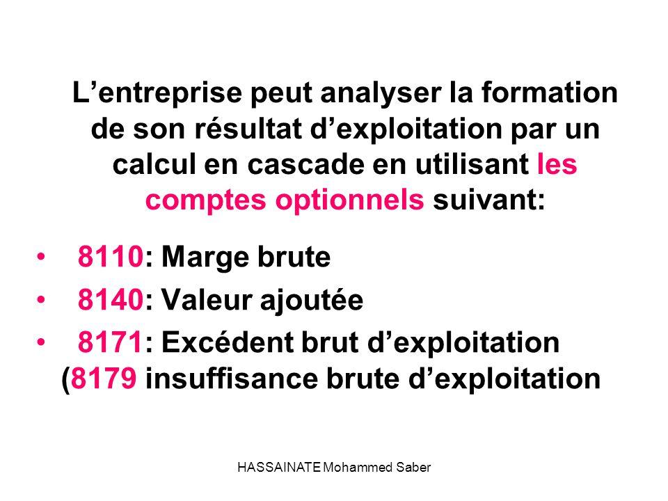 HASSAINATE Mohammed Saber L'entreprise peut analyser la formation de son résultat d'exploitation par un calcul en cascade en utilisant les comptes opt