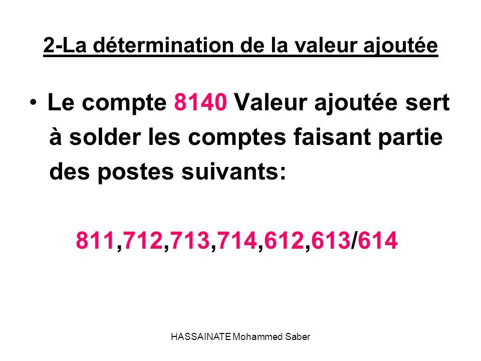 HASSAINATE Mohammed Saber 2-La détermination de la valeur ajoutée Le compte 8140 Valeur ajoutée sert à solder les comptes faisant partie des postes su