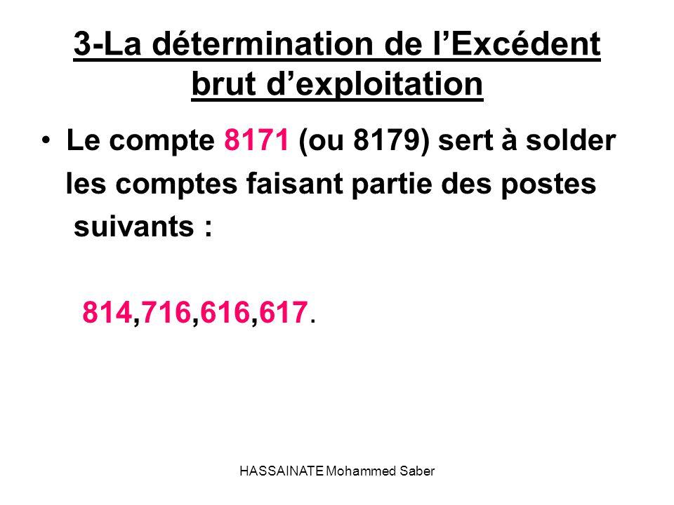 HASSAINATE Mohammed Saber 4- Le calcul du résultat d'exploitation Le compte 8100 Résultat d'exploitation sert ensuite à solder le compte 8171(ou 8179) ainsi que les comptes faisant partie des postes suivants : 718,719,618,619.