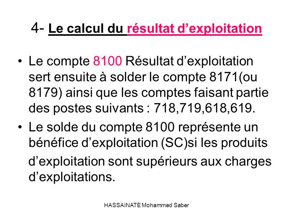 HASSAINATE Mohammed Saber 4- Le calcul du résultat d'exploitation Le compte 8100 Résultat d'exploitation sert ensuite à solder le compte 8171(ou 8179)