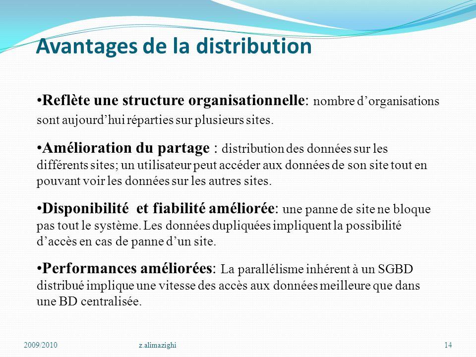 Avantages de la distribution 2009/2010z.alimazighi14 Reflète une structure organisationnelle: nombre d'organisations sont aujourd'hui réparties sur pl