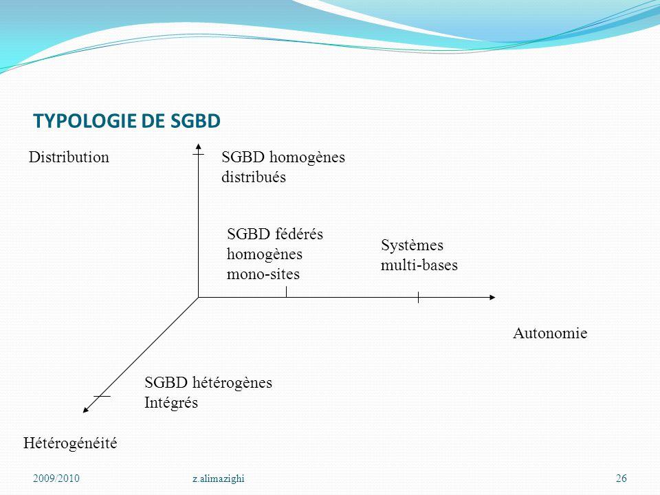 TYPOLOGIE DE SGBD 2009/2010z.alimazighi26 Autonomie Distribution Hétérogénéité SGBD fédérés homogènes mono-sites Systèmes multi-bases SGBD homogènes d