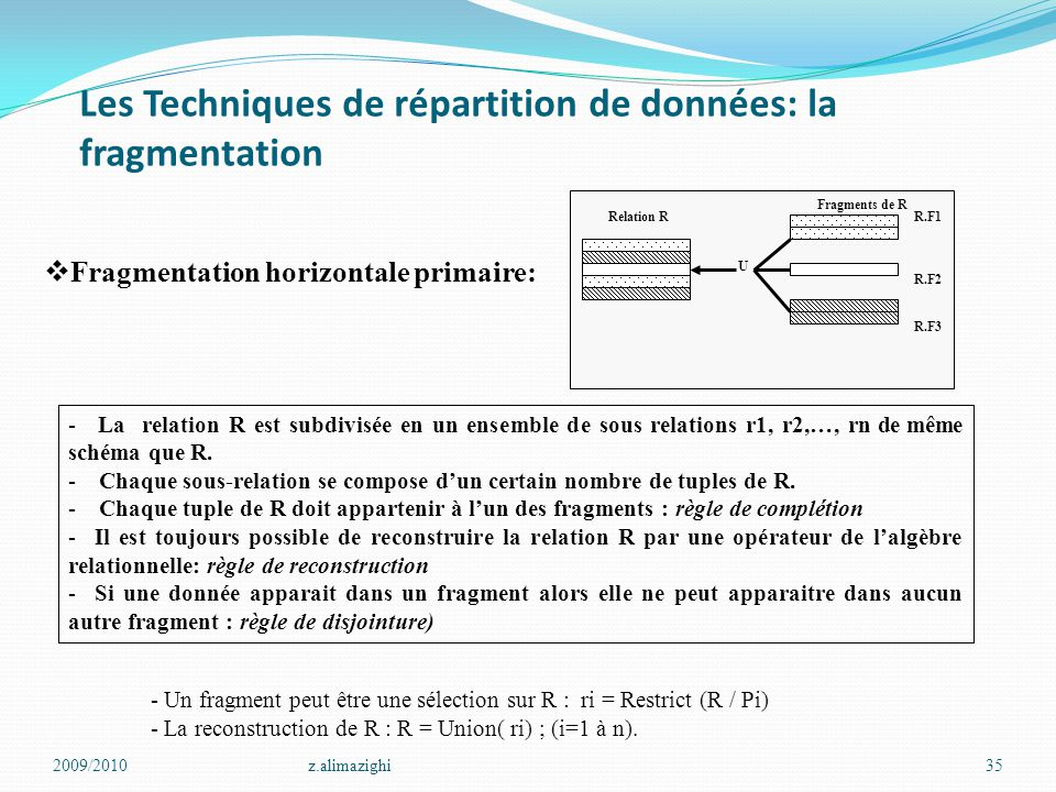 Les Techniques de répartition de données: la fragmentation 2009/2010z.alimazighi35  Fragmentation horizontale primaire: - La relation R est subdivisé