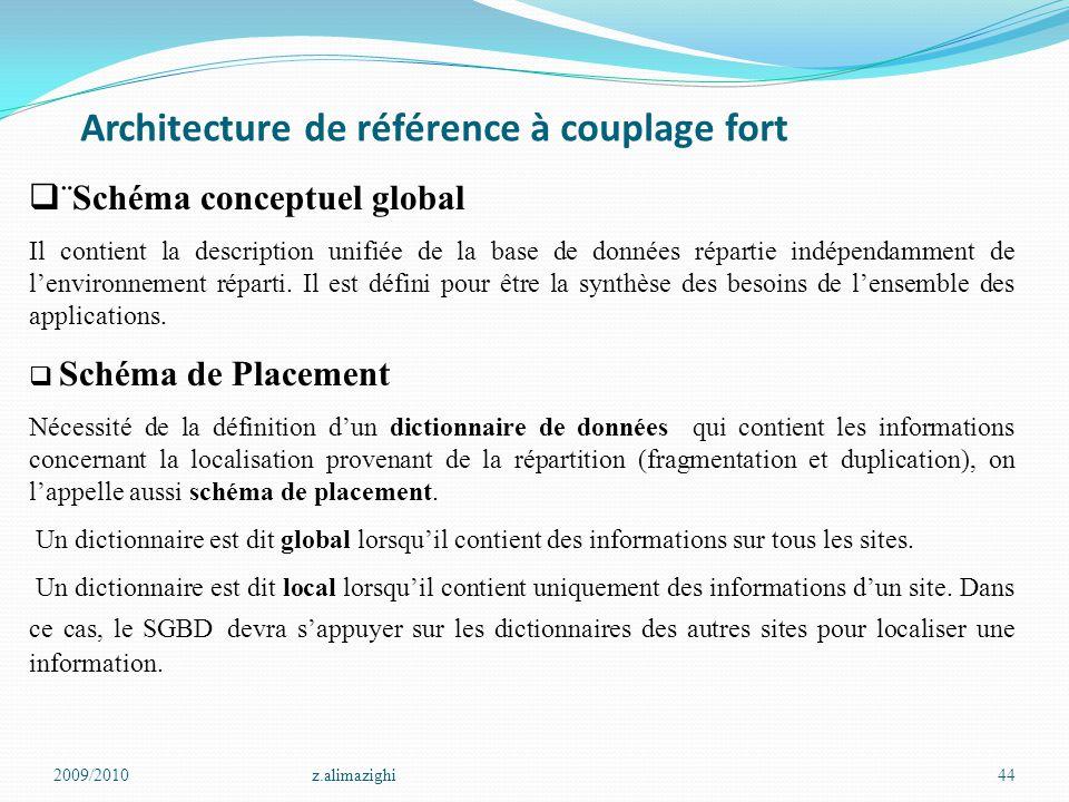 Architecture de référence à couplage fort 2009/2010z.alimazighi44   Schéma conceptuel global Il contient la description unifiée de la base de donnée