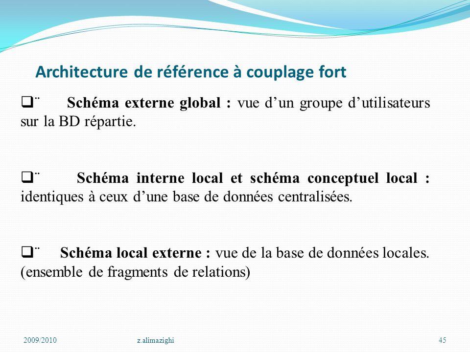 Architecture de référence à couplage fort 2009/2010z.alimazighi45   Schéma externe global : vue d'un groupe d'utilisateurs sur la BD répartie.   S
