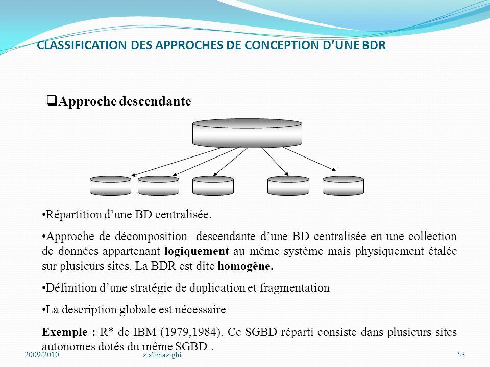 CLASSIFICATION DES APPROCHES DE CONCEPTION D'UNE BDR 2009/2010z.alimazighi53 Répartition d'une BD centralisée. Approche de décomposition descendante d