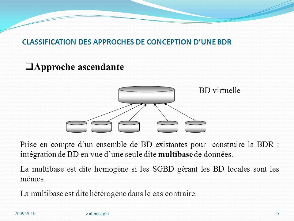CLASSIFICATION DES APPROCHES DE CONCEPTION D'UNE BDR 2009/2010z.alimazighi55 Prise en compte d'un ensemble de BD existantes pour construire la BDR : i