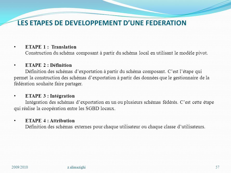 LES ETAPES DE DEVELOPPEMENT D'UNE FEDERATION 2009/2010z.alimazighi57 ETAPE 1 : Translation Construction du schéma composant à partir du schéma local e