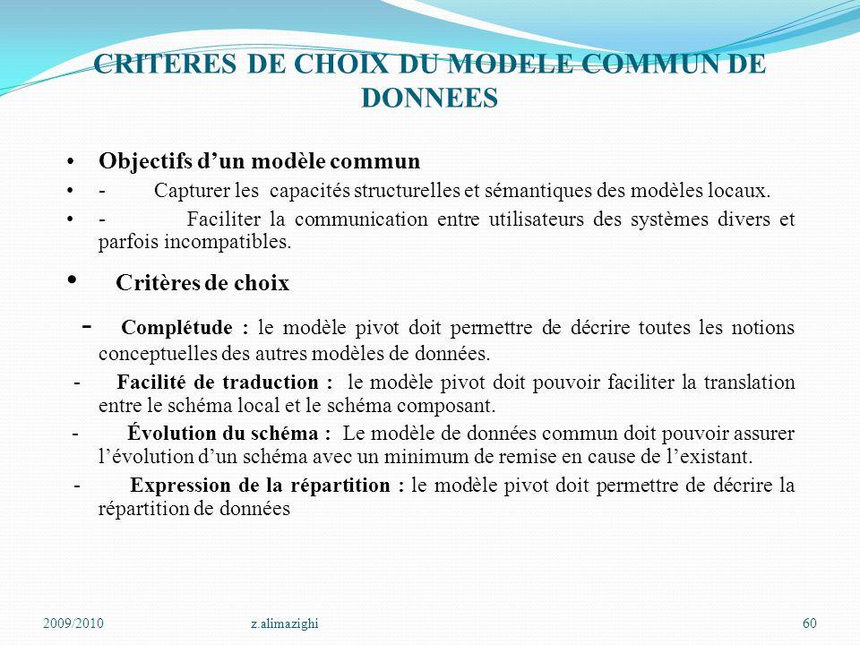 2009/2010z.alimazighi60 CRITERES DE CHOIX DU MODELE COMMUN DE DONNEES Objectifs d'un modèle commun - Capturer les capacités structurelles et sémantiqu