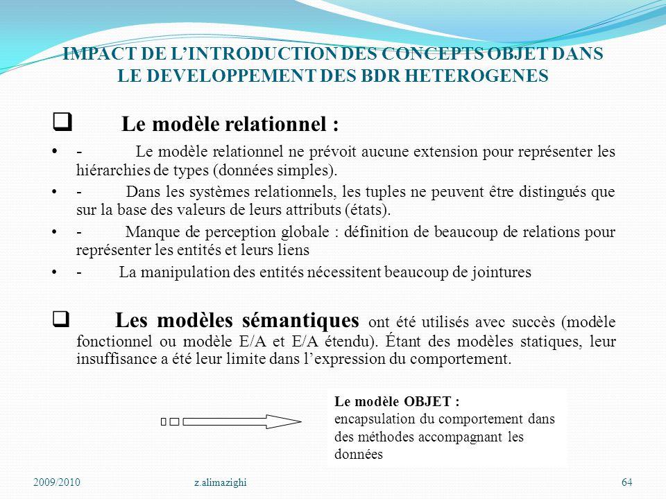 2009/2010z.alimazighi64 IMPACT DE L'INTRODUCTION DES CONCEPTS OBJET DANS LE DEVELOPPEMENT DES BDR HETEROGENES  Le modèle relationnel : - Le modèle re