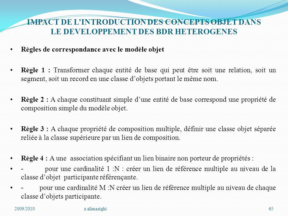 2009/2010z.alimazighi65 IMPACT DE L'INTRODUCTION DES CONCEPTS OBJET DANS LE DEVELOPPEMENT DES BDR HETEROGENES Règles de correspondance avec le modèle