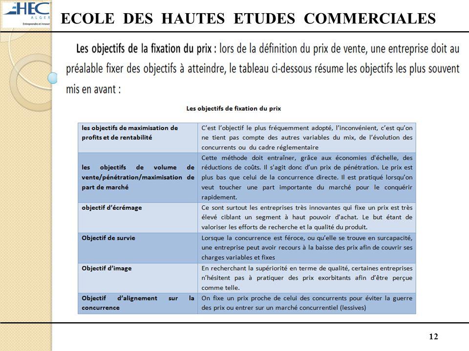 12 ECOLE DES HAUTES ETUDES COMMERCIALES