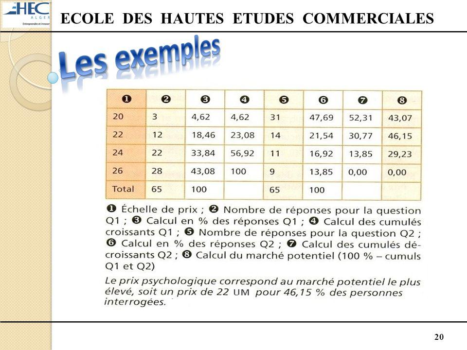 20 ECOLE DES HAUTES ETUDES COMMERCIALES