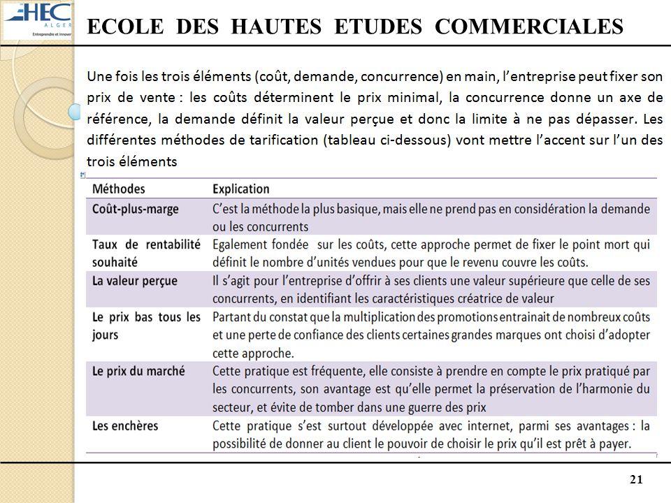 21 ECOLE DES HAUTES ETUDES COMMERCIALES