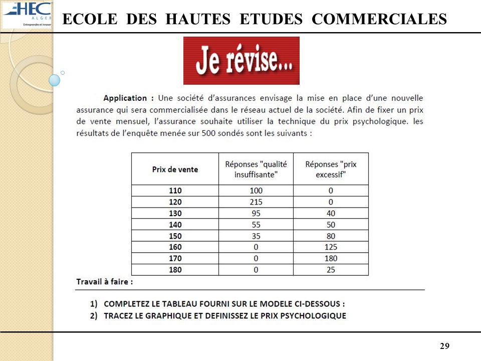 29 ECOLE DES HAUTES ETUDES COMMERCIALES