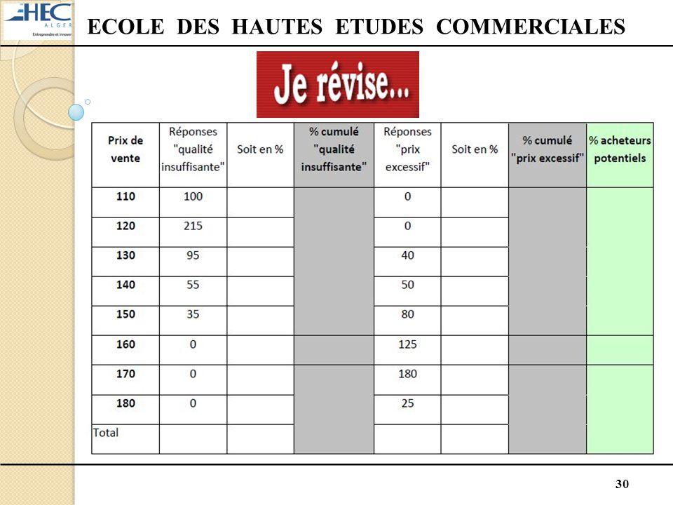 30 ECOLE DES HAUTES ETUDES COMMERCIALES