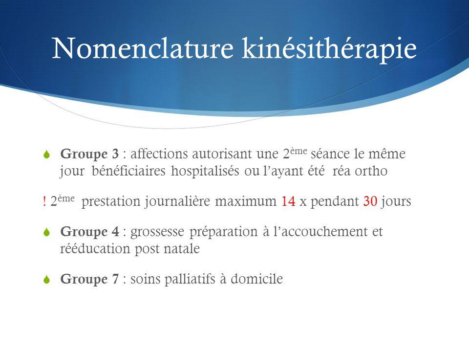 Nomenclature kinésithérapie  Groupe 3 : affections autorisant une 2 ème séance le même jour bénéficiaires hospitalisés ou l'ayant été réa ortho .