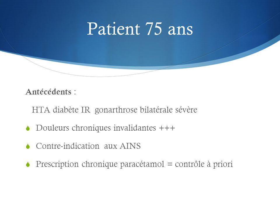 Patient 75 ans Antécédents : HTA diabète IR gonarthrose bilatérale sévère  Douleurs chroniques invalidantes +++  Contre-indication aux AINS  Prescription chronique paracétamol = contrôle à priori