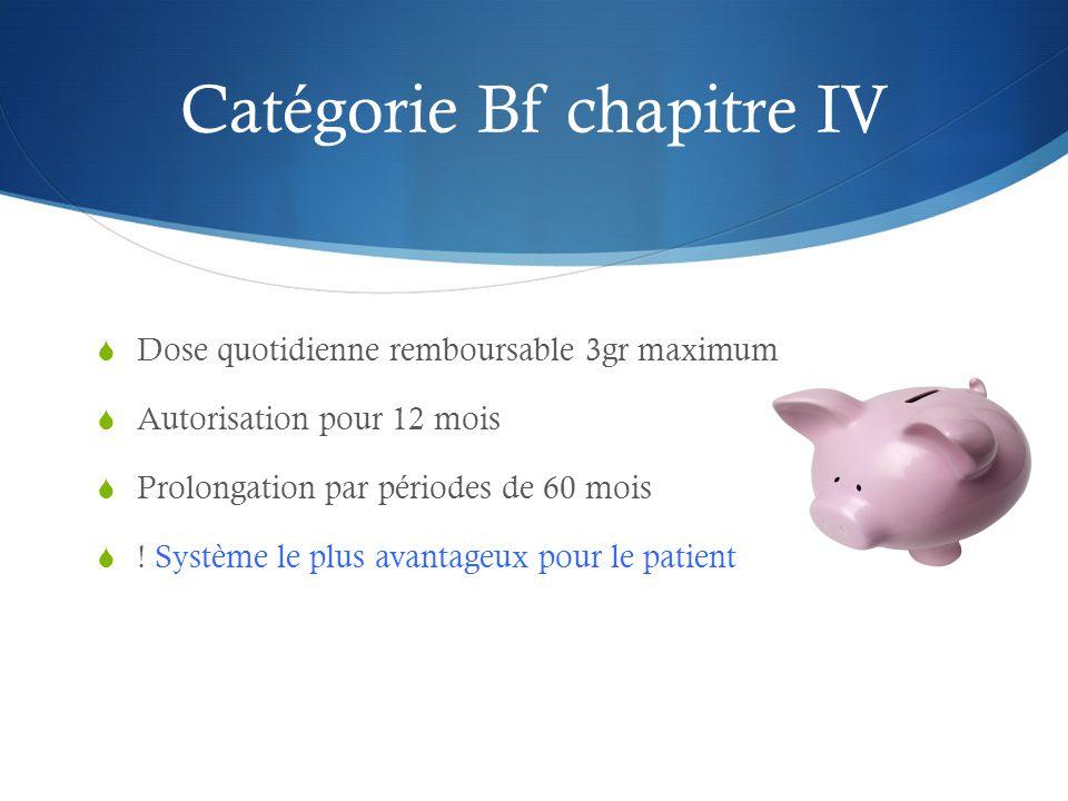 Catégorie Bf chapitre IV  Dose quotidienne remboursable 3gr maximum  Autorisation pour 12 mois  Prolongation par périodes de 60 mois  .