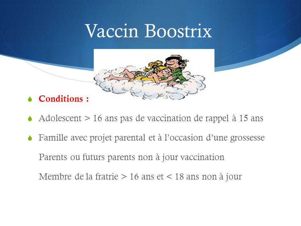 Vaccin Boostrix  Conditions :  Adolescent > 16 ans pas de vaccination de rappel à 15 ans  Famille avec projet parental et à l'occasion d'une grossesse Parents ou futurs parents non à jour vaccination Membre de la fratrie > 16 ans et < 18 ans non à jour