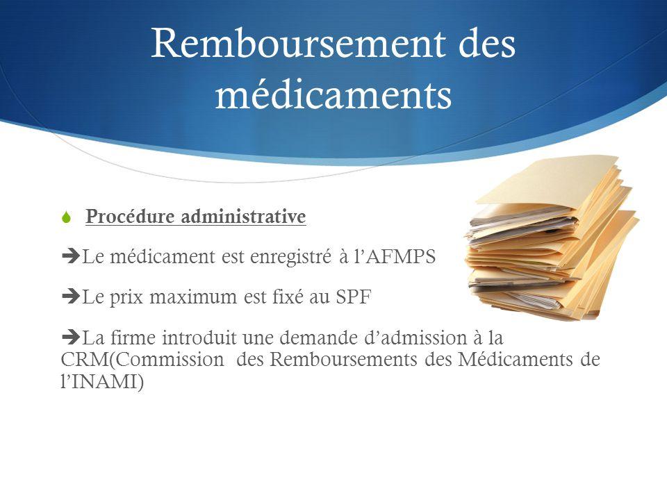 Remboursement des médicaments  Procédure administrative  Le médicament est enregistré à l'AFMPS  Le prix maximum est fixé au SPF  La firme introduit une demande d'admission à la CRM(Commission des Remboursements des Médicaments de l'INAMI)