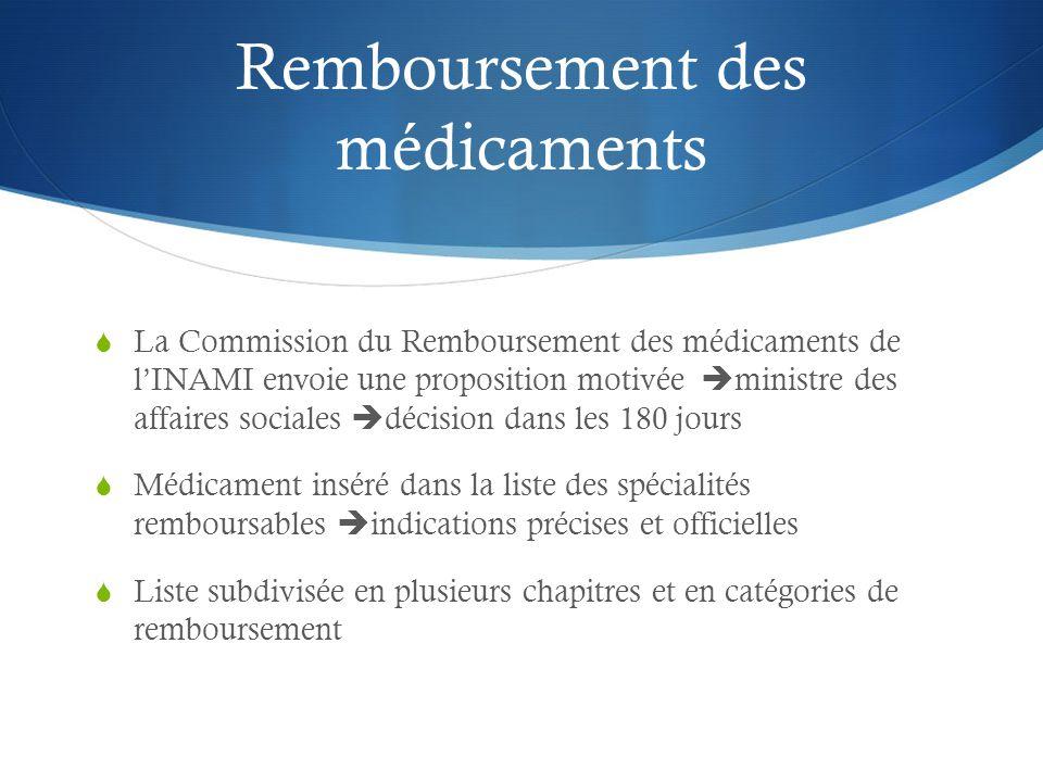 Chapitre II Contrôle à Posteriori  Objectifs du contrôle à posteriori Simplification administrative Promotion d'une prescription adéquate Recommandations de la CRM basées sur RBP Application EBM évolution scientifique de la pratique médicale