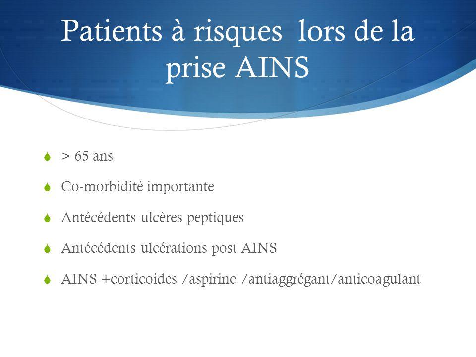 Patients à risques lors de la prise AINS  > 65 ans  Co-morbidité importante  Antécédents ulcères peptiques  Antécédents ulcérations post AINS  AINS +corticoides /aspirine /antiaggrégant/anticoagulant