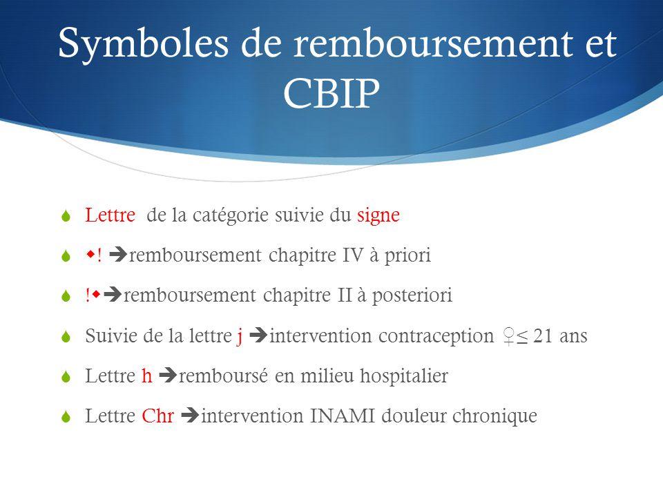 Symboles de remboursement et CBIP  Lettre de la catégorie suivie du signe   .