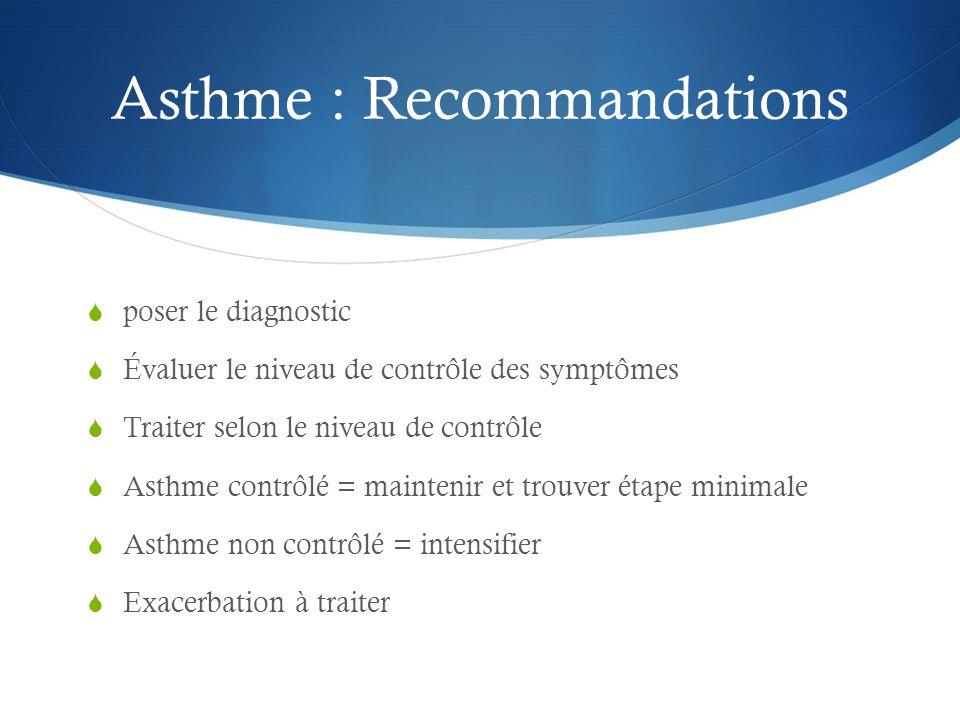 Asthme : Recommandations  poser le diagnostic  Évaluer le niveau de contrôle des symptômes  Traiter selon le niveau de contrôle  Asthme contrôlé = maintenir et trouver étape minimale  Asthme non contrôlé = intensifier  Exacerbation à traiter