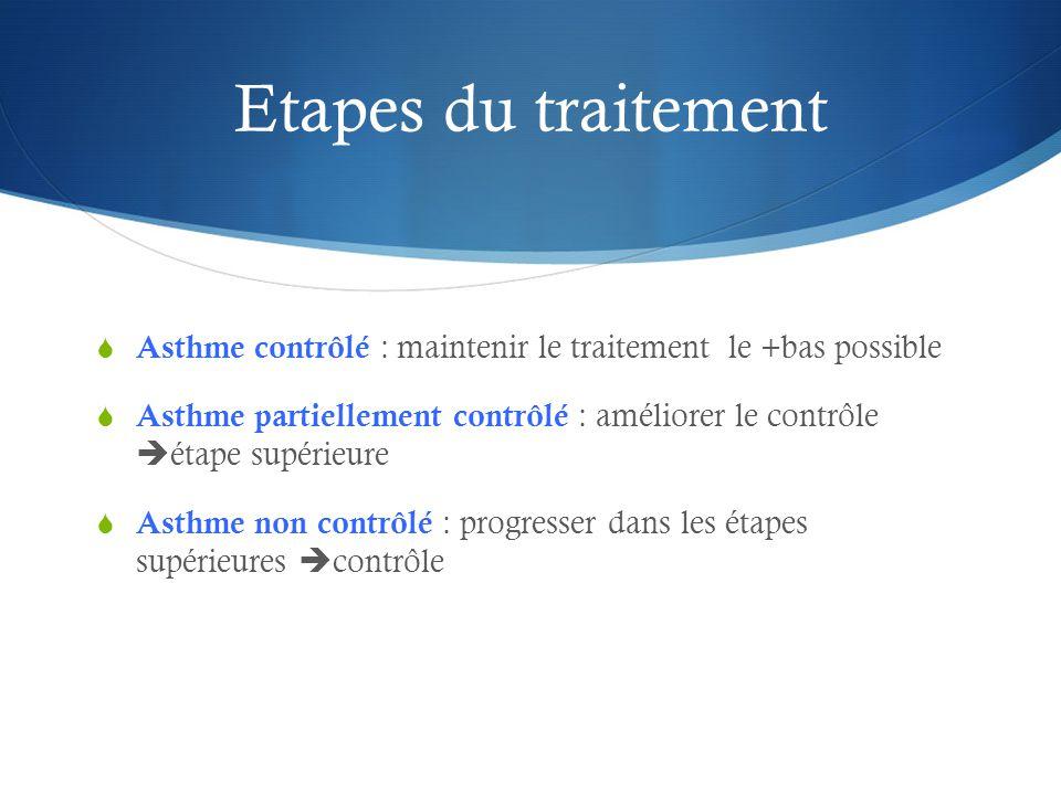Etapes du traitement  Asthme contrôlé : maintenir le traitement le +bas possible  Asthme partiellement contrôlé : améliorer le contrôle  étape supérieure  Asthme non contrôlé : progresser dans les étapes supérieures  contrôle