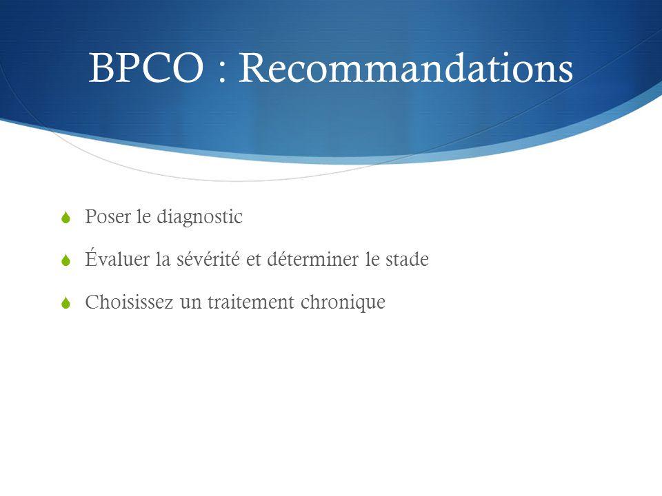 BPCO : Recommandations  Poser le diagnostic  Évaluer la sévérité et déterminer le stade  Choisissez un traitement chronique