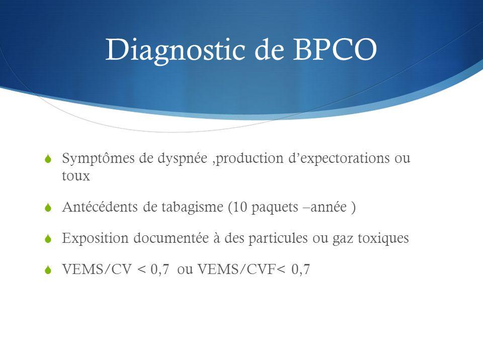 Diagnostic de BPCO  Symptômes de dyspnée,production d'expectorations ou toux  Antécédents de tabagisme (10 paquets –année )  Exposition documentée à des particules ou gaz toxiques  VEMS/CV < 0,7 ou VEMS/CVF< 0,7