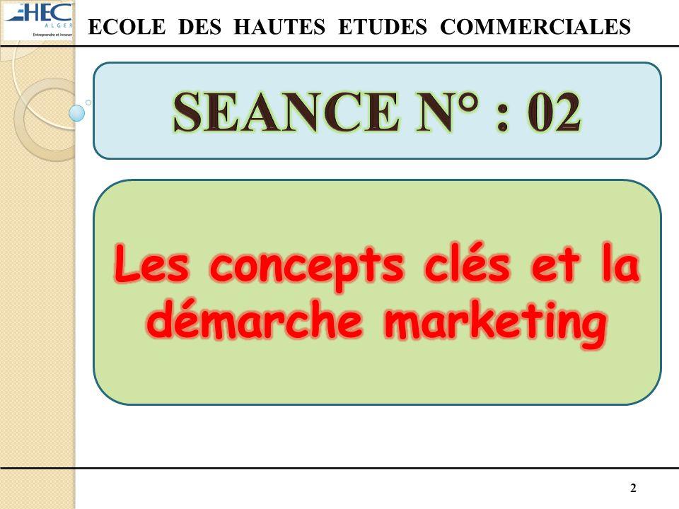 23 ECOLE DES HAUTES ETUDES COMMERCIALES Fin de la deuxième partie du cours « La démarche marketing » Si vous avez des questions, vous pouvez les poser ……..