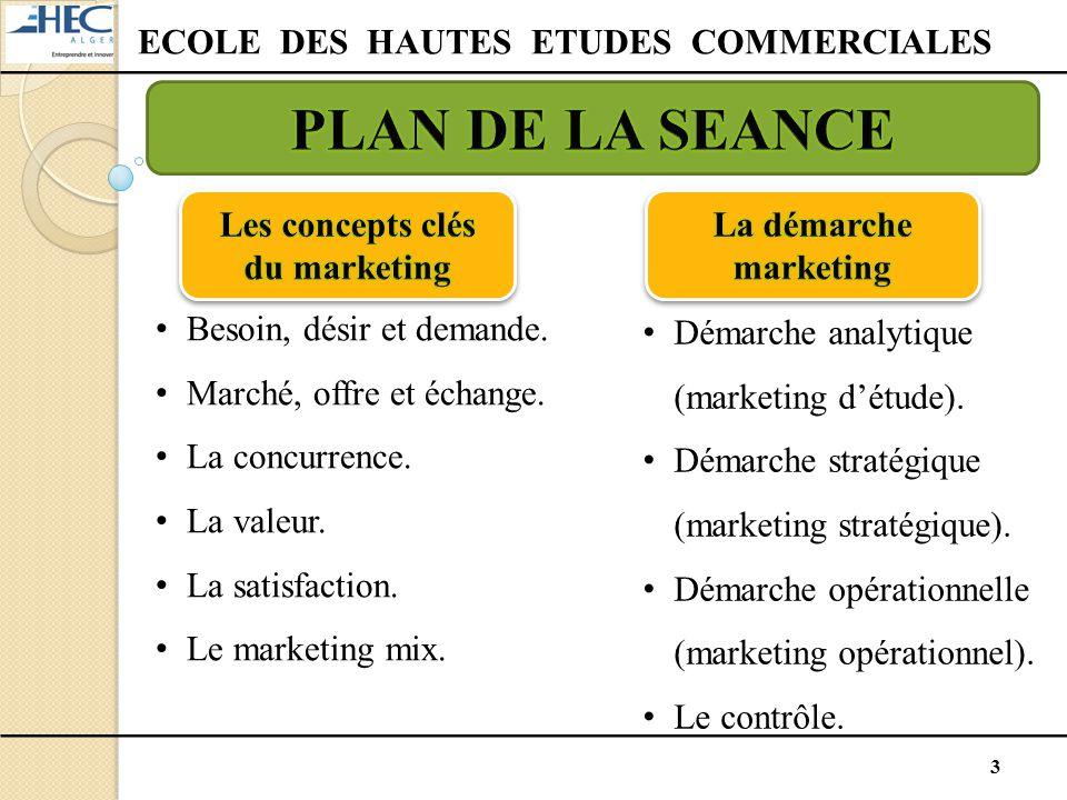 3 Besoin, désir et demande. Marché, offre et échange. La concurrence. La valeur. La satisfaction. Le marketing mix. Démarche analytique (marketing d'é