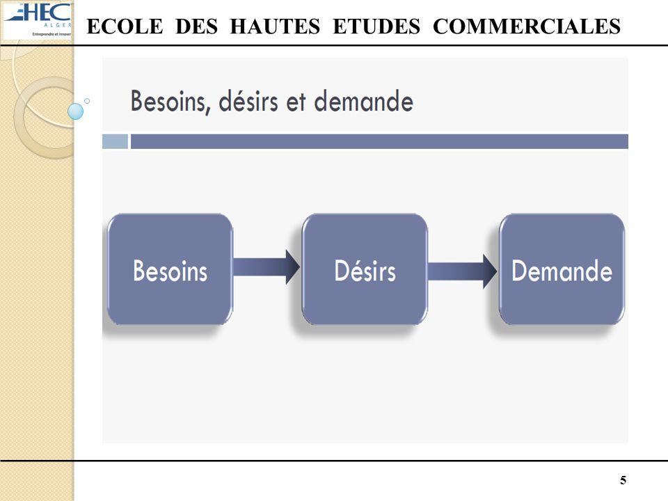 16 ECOLE DES HAUTES ETUDES COMMERCIALES Le marketing mix