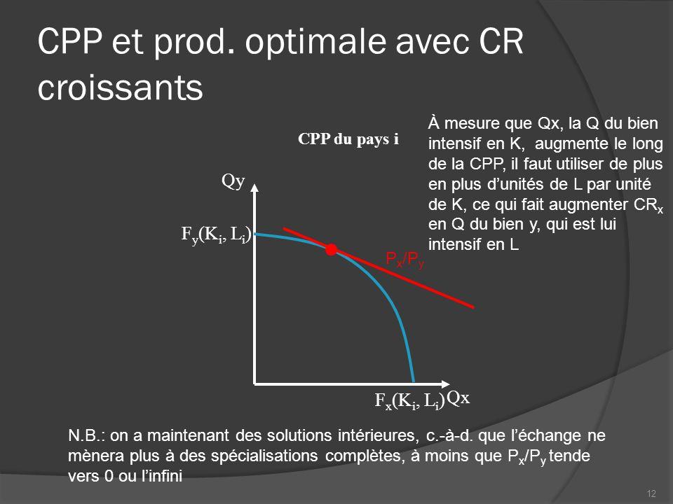 CPP et prod. optimale avec CR croissants CPP du pays i Qx Qy F y (K i, L i ) F x (K i, L i ) P x /P y N.B.: on a maintenant des solutions intérieures,