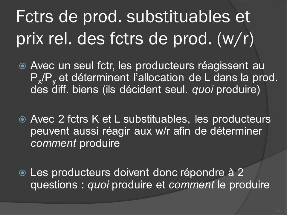 Fctrs de prod. substituables et prix rel. des fctrs de prod. (w/r)  Avec un seul fctr, les producteurs réagissent au P x /P y et déterminent l'alloca