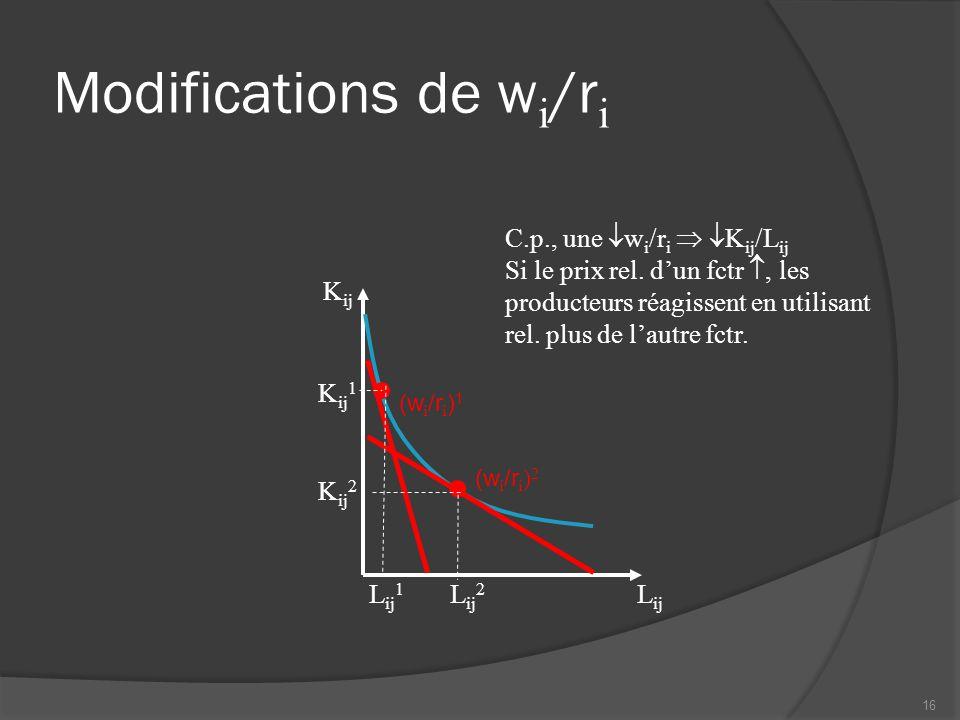 Modifications de w i /r i L ij K ij (w i /r i ) 1 (w i /r i ) 2 C.p., une  w i /r i   K ij /L ij Si le prix rel. d'un fctr , les producteurs réagi