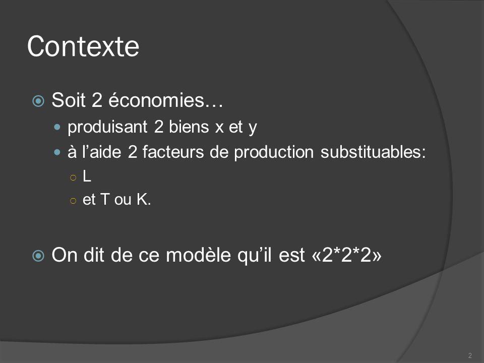 Contexte  Soit 2 économies… produisant 2 biens x et y à l'aide 2 facteurs de production substituables: ○ L ○ et T ou K.