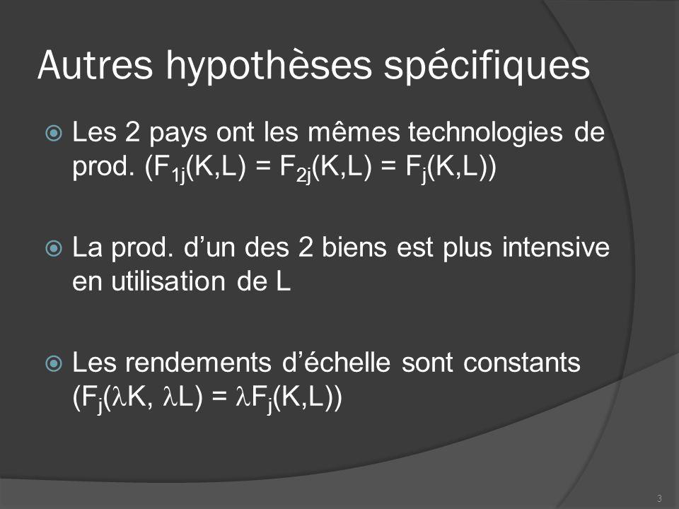 Autres hypothèses spécifiques  Les 2 pays ont les mêmes technologies de prod. (F 1j (K,L) = F 2j (K,L) = F j (K,L))  La prod. d'un des 2 biens est p