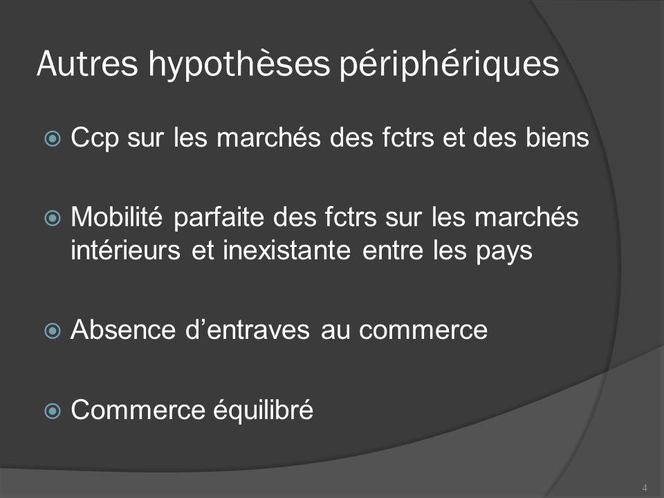 Autres hypothèses périphériques  Ccp sur les marchés des fctrs et des biens  Mobilité parfaite des fctrs sur les marchés intérieurs et inexistante entre les pays  Absence d'entraves au commerce  Commerce équilibré 4