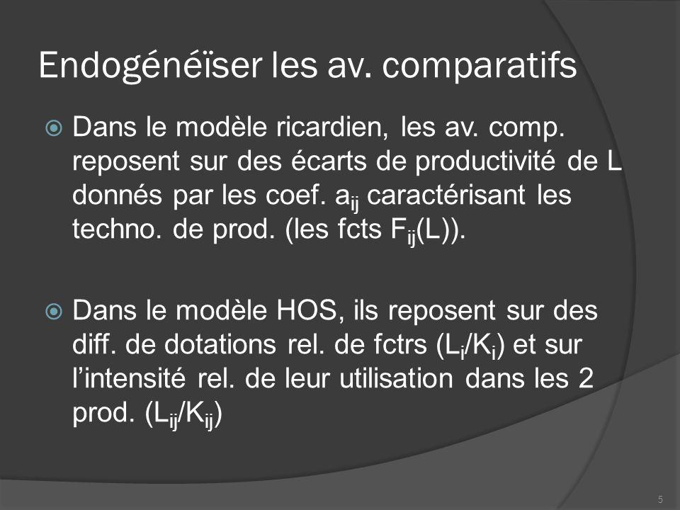 Endogénéïser les av. comparatifs  Dans le modèle ricardien, les av. comp. reposent sur des écarts de productivité de L donnés par les coef. a ij cara