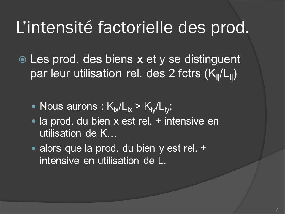 L'intensité factorielle des prod.  Les prod. des biens x et y se distinguent par leur utilisation rel. des 2 fctrs (K ij /L ij ) Nous aurons : K ix /