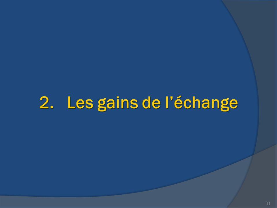 2.Les gains de l'échange 11