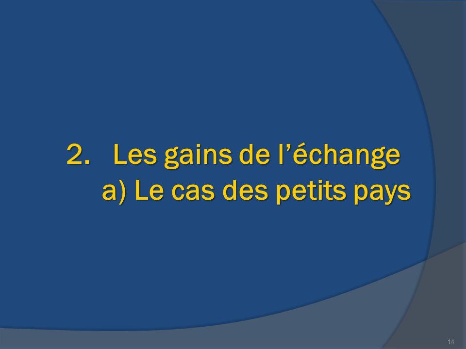 2.Les gains de l'échange a) Le cas des petits pays 14
