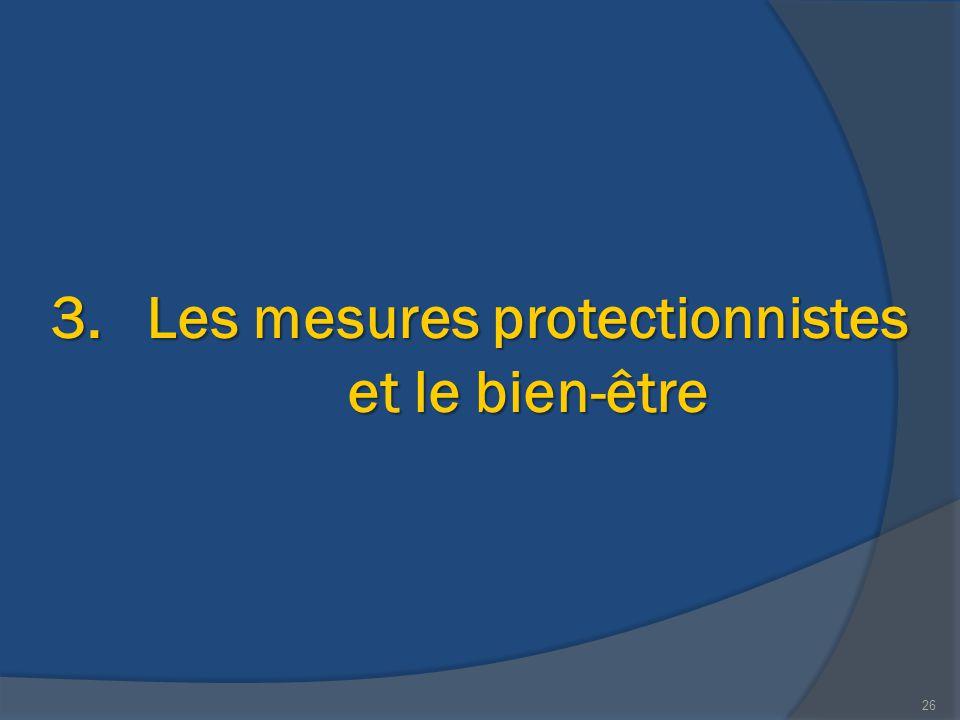 3.Les mesures protectionnistes et le bien-être 26