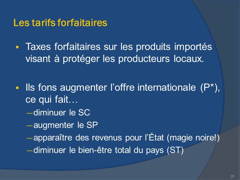  Taxes forfaitaires sur les produits importés visant à protéger les producteurs locaux.  Ils fons augmenter l'offre internationale (P*), ce qui fait