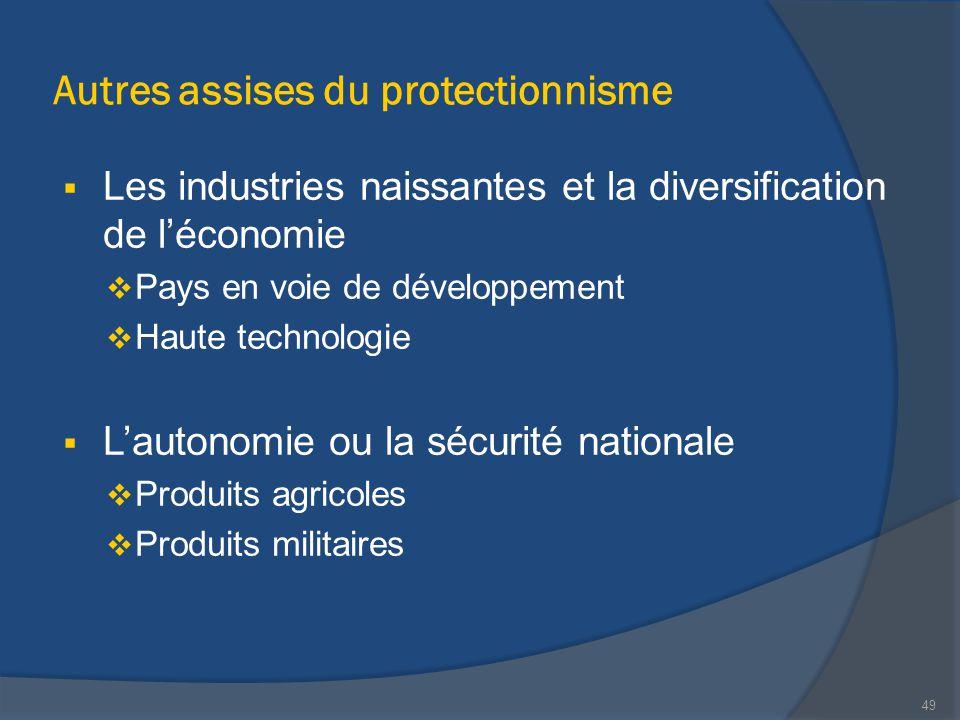  Les industries naissantes et la diversification de l'économie  Pays en voie de développement  Haute technologie  L'autonomie ou la sécurité natio