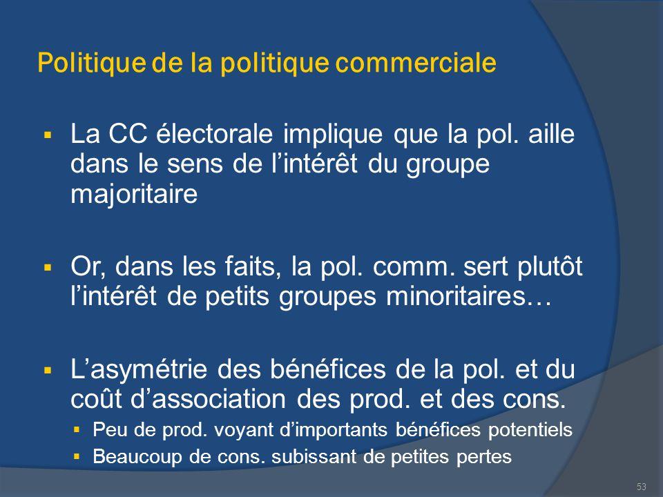Politique de la politique commerciale  La CC électorale implique que la pol. aille dans le sens de l'intérêt du groupe majoritaire  Or, dans les fai